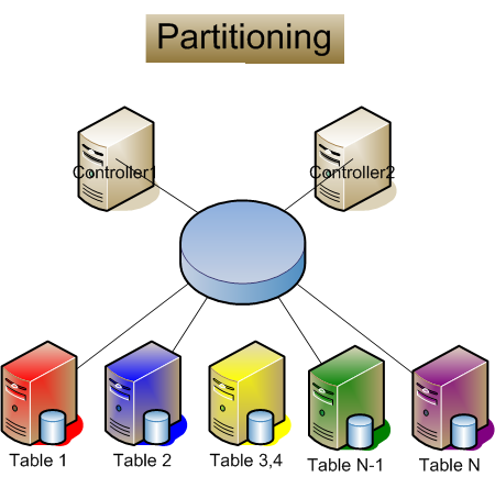 partitioning.png
