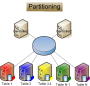 db_clustering:partitioning.png